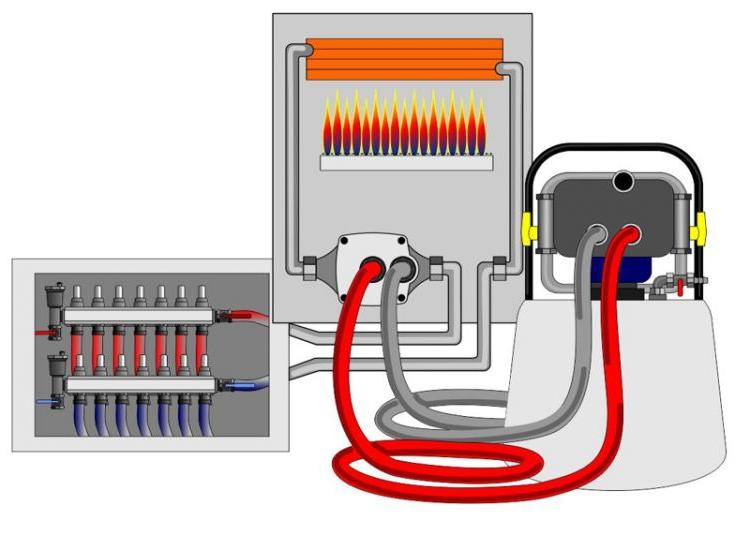 Промывка теплообменника расценка Уплотнения теплообменника Теплохит ТИ P05 Саров