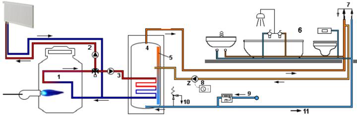 Схема отопления с гвс