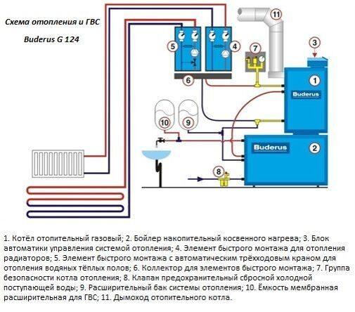 схема отопления Buderus G 124